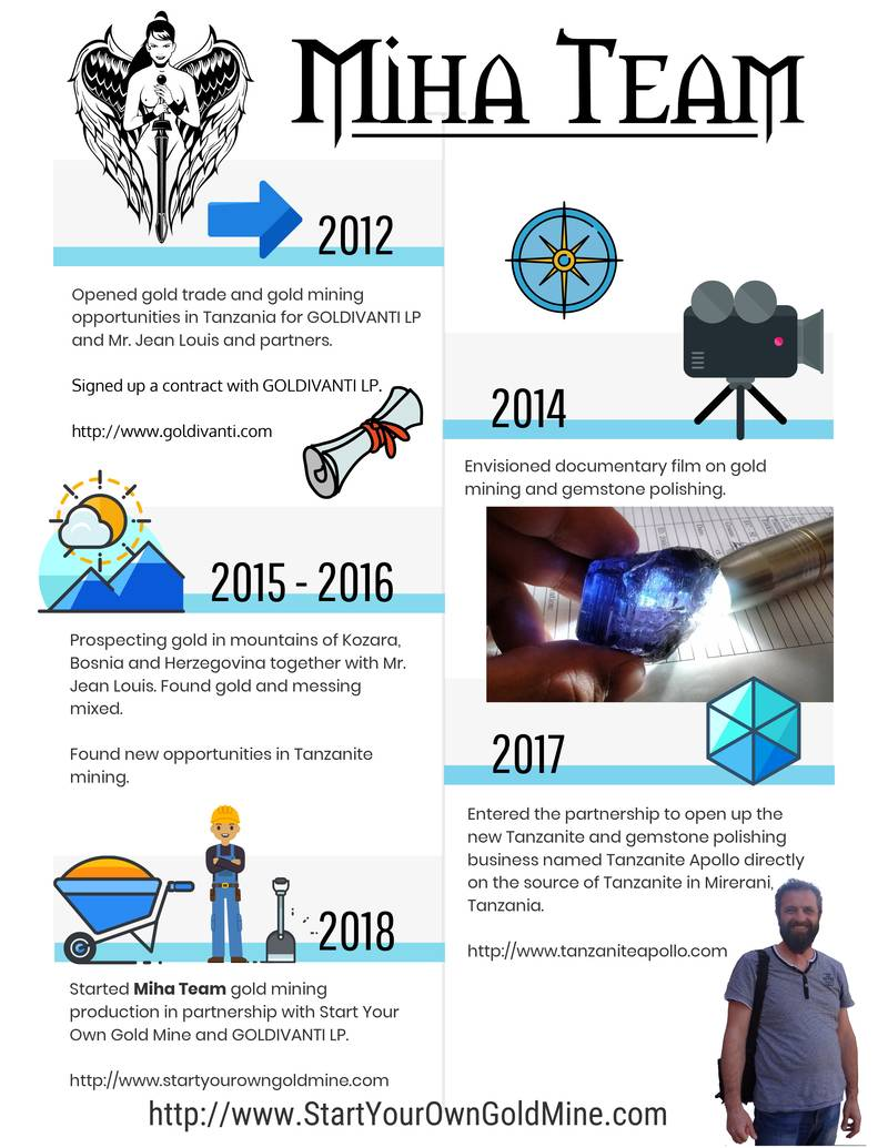 miha-team-infographics.jpg